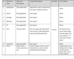 root cause report template information technology assessment template fieldstation co