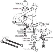 installing a new kitchen faucet the most common kitchen faucet problems