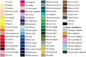 palette de couleur pour cuisine palette couleur peinture mur