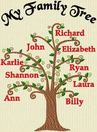 family tree designs best 25 family tree designs ideas on