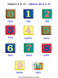 numbers 0 10 in spanish worksheets games activities and flash