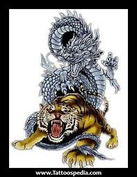 genshin ki the tiger in the martial arts