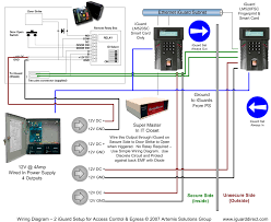 door access wiring diagram access control system installation