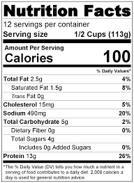 Daisy Low Fat Cottage Cheese by Cottage Cheese Nutrition Fact Nutrition Daily