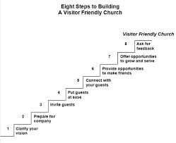 building a visitor friendly church bible org