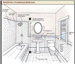 small bathroom tile design layouts tsc