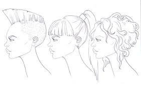 how to draw profile face i draw fashion