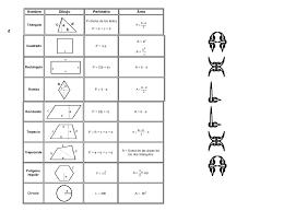 figuras geometricas todas necesito todas las figuras geométricas posibles con su área y