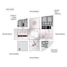 mumbai city museum extension rem koolhaas u2013 beta