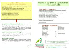 chambre r馮ionale d agriculture organisation de la chambre regionale d agriculture de franche comte