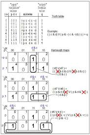 Truth Table Definition Propositional Formula Wikipedia