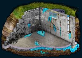 basement waterproofing toronto wet leaky basement repair toronto