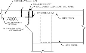 structural design and construction issues of approach slabs