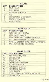 96 jeep grand fuse panel diagram 1996 jeep grand laredo fuse box diagram circuit wiring