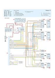 peugeot 206 radio wiring diagram peugeot wiring diagram schematic