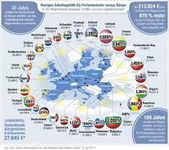 enorme unterschiede in deutschland bis deutschland medienjournal gardy gutmann