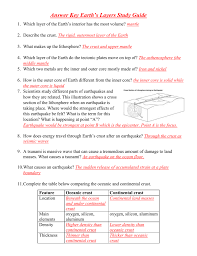 How The Earth Was Made Worksheet Answers Answer Key Earth S Layers Study Guide