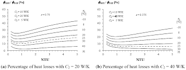Enthalpy Recovery Ventilator Energies Free Full Text Ventilation Heat Recovery From Wood