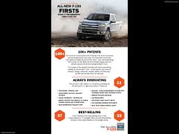 Ford F150 Truck Ramps - ford f 150 2015 pictures information u0026 specs