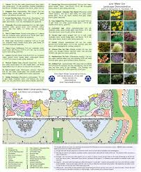 Home Garden Design Programs by Free Landscape Design Program