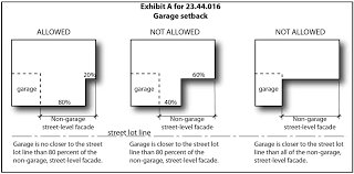 chapter 23 44 residential single family municipal code
