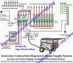 house wiring earthing diagram kwikpik me