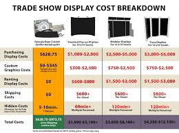 photo booth cost the costs of custom trade show displays expo