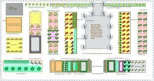 Garden Plot Layout Garden Layout Plan Garden Layout Construction Begins