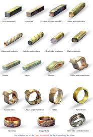 how to make the mini metal foundry backyard metals and