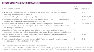 am best key rating guide recommendations for preconception counseling and care american