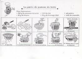 recette de cuisine ce1 ecrire une recette a l ecole ce1 ce2 rediger une recette webecole