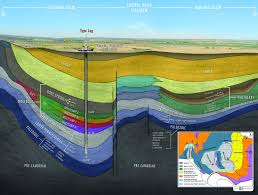 Show Me A Map Of New Mexico Permania 100 Years In The Permian Oil Fields Of Texas And New Mexico
