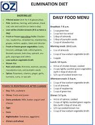 elimination diet printable one sheet diet helps you determine if