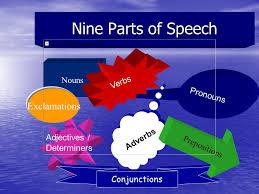 english grammar parts of speech ppt video online download