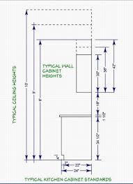 kitchen cabinet design standards kitchen graphic standards standard sizes and practices in