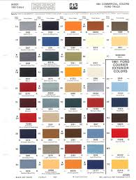 1980 86 ford paint chips not 56k friendly ford truck