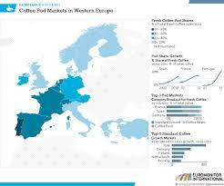 coffee pods markets in western europe