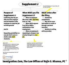 How To Properly Write A Letter Of Resignation Form I 140 Us Immigration Lawyer Law Offices Of Rajiv S Khanna