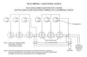 wiring diagram for taco zone valves 571 2 u2013 the wiring diagram