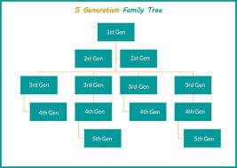 Family Tree Template 37 Free Printable Word Excel Pdf Psd Ppt Family Tree Template