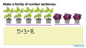number sentences youtube
