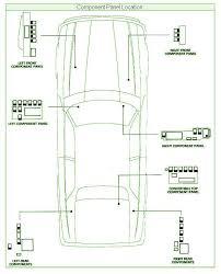 1995 jaguar xj s fuse box diagram u2013 circuit wiring diagrams