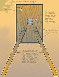 Camp Kitchen Box Plans by 28 Best Images About Camping Kitchen On Pinterest