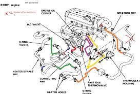 1994 honda del sol fuse box diagram wiring diagrams with regard