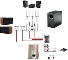 rca home theater receiver home theater subwoofer rca cable 2 best home theater systems