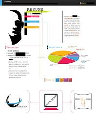 Entry Level Graphic Design Resume Amazing Graphic Design Resume Examples To Attract Employers