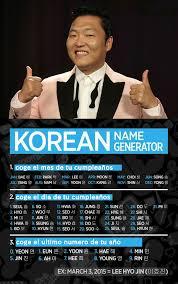 Meme Generador - generador de nombres coreanos meme subido por wargreymon memedroid