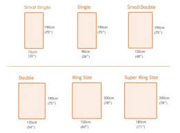 What Is Size Of Queen Bed Mattress Sizes What Size Mattress Is Best For Me Sleep Country