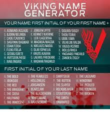 Meme Name Generator - viking name generator your name firstinitial of your first name a