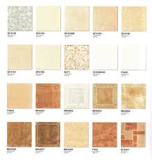Laying Ceramic Floor Tile How To Lay Ceramic Floor Tiles Yourself Cozy Home Resource